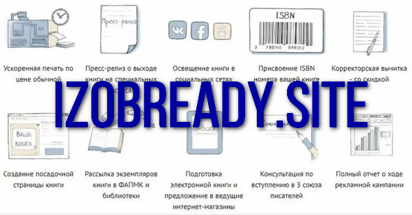 Izobready.Site отзывы